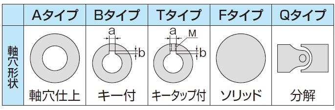 軸穴タイプ